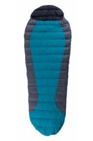Warmpeace Viking Blanket